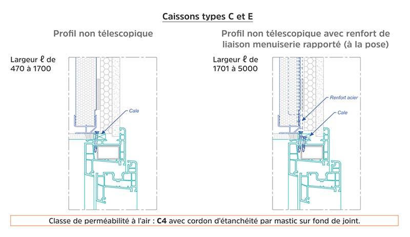 caisson-titan-c-et-e-profil-finition-non-telescopique