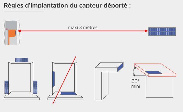 regles implantation capteur solaire