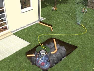 cuve recuperation eau pluie pour jardin