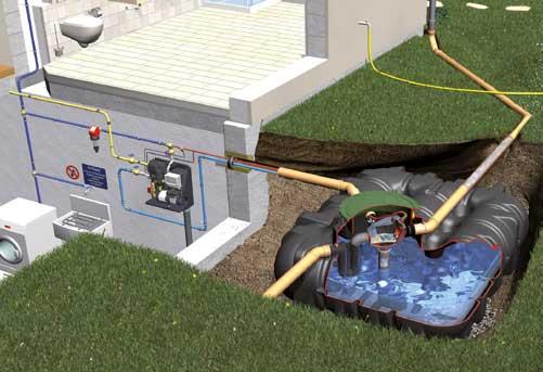 kit cuve recuperation eau pluie GRAF jardin maison
