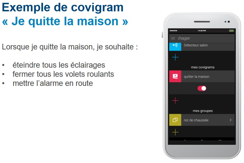 HAGER covigram exemple