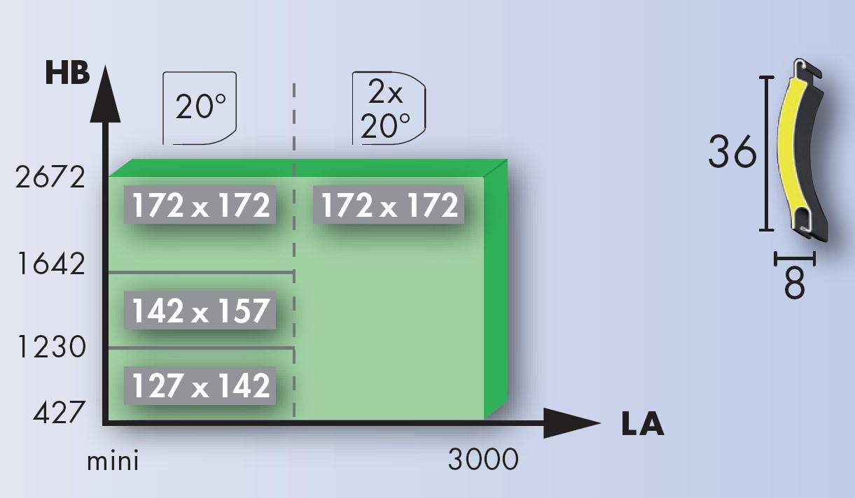 choix caisson selon dimension volet roulant