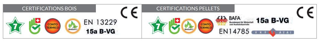 Certifications FoghetEVO Jollymec