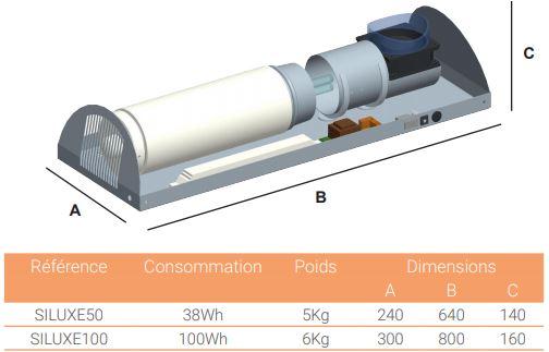 dimension purificateur air siluxe 50 et 100